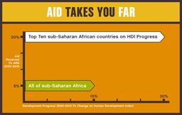 aid takes you far thumbnail